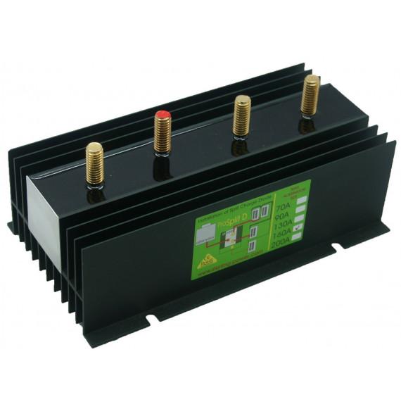 Pro Split D160A - 2 Uscite